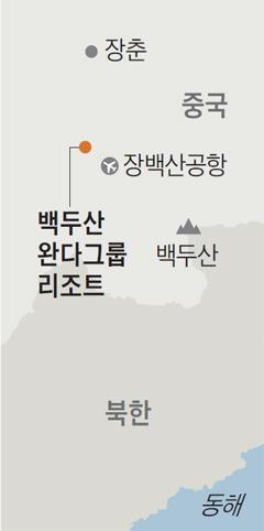 백두산 완다그룹 리조트